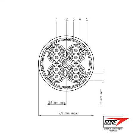 GSC-05-81757-00 GORE® Type SpaceWire Space Cable, 28 gauge, Sliver-plated, high-strength copper alloy conductor, expanded PTFE dielectric, PFA outer jacket.