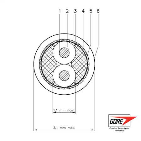 GSC-05-81973-00 GORE® Type GBL Space Cable, 26 gauge, silver-plated, high-strength copper and copper alloy conductor, expanded PTFE and/or PTFE dielectric, PFA outer jacket.